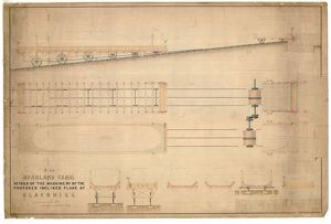 Monkland Canal. Details of the Machinery of the Proposed Inclined Plane at Blackhill